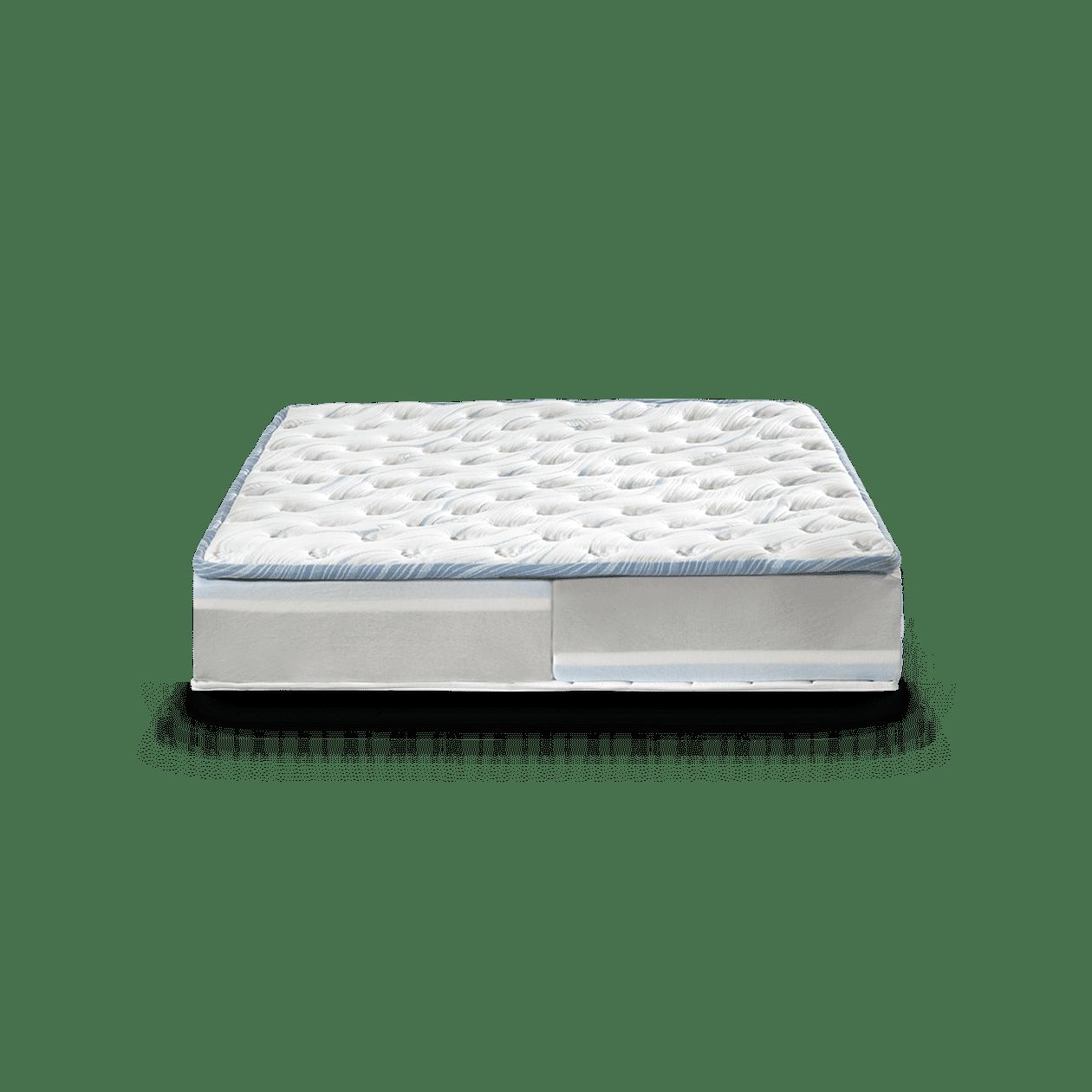 Матрак Magniflex – Magnigel Dual